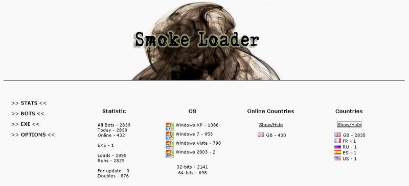 Figure 1: Smoke loader statistics control panel