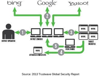 Botnet_Diagram