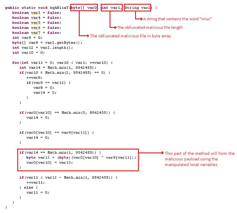 Deob_malware