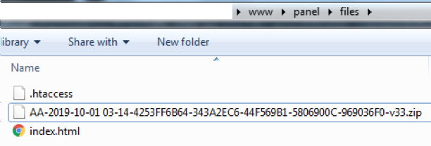 Panel_zip_folder