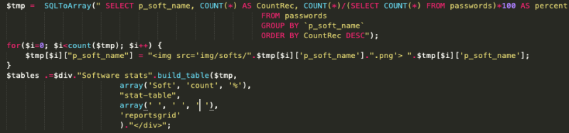 Azolrult_Guest_php_src_code