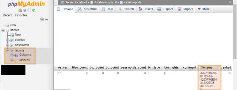 PHPMyAdmin_report_table