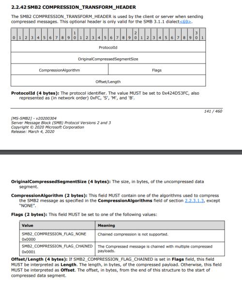 SMB2_COMPRESSION_TRANSFORM_HEADER